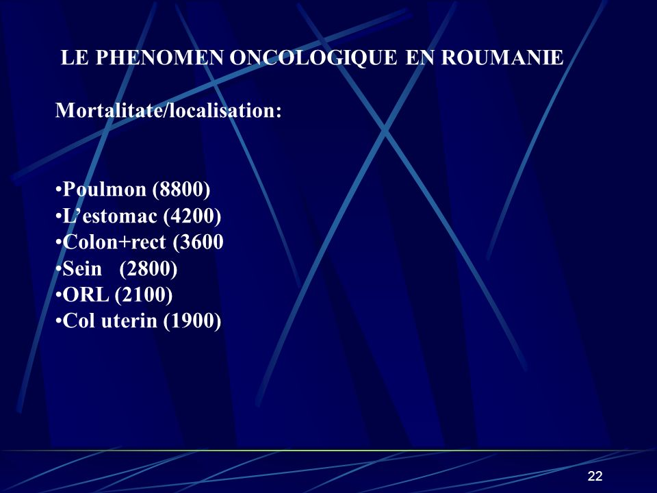 22 LE PHENOMEN ONCOLOGIQUE EN ROUMANIE Mortalitate/localisation: Poulmon (8800) Lestomac (4200) Colon+rect (3600 Sein (2800) ORL (2100) Col uterin (19