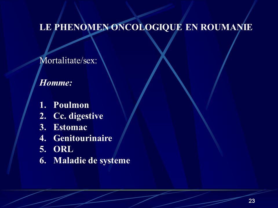 24 LE PHENOMEN ONCOLOGIQUE EN ROUMANIE Mortalitate/sex: Femme: 1.Sein 2.Col uterin 3.Estomac 4.Digestive 5.Poulmon 6.Corp uterin