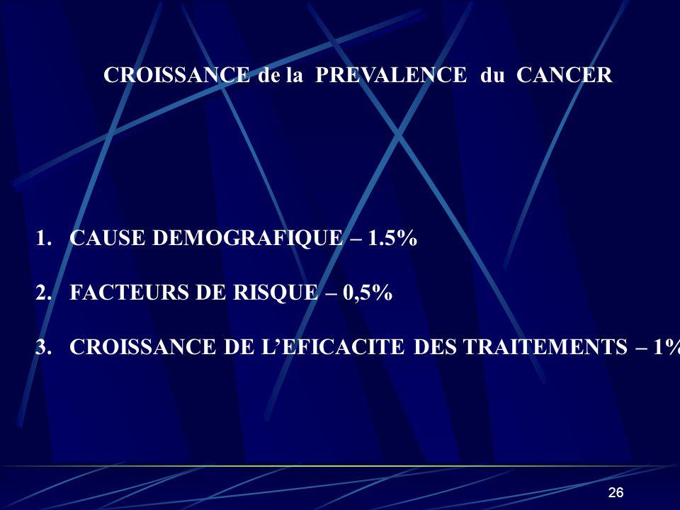 27 ETIOLOGIE DU CANCER