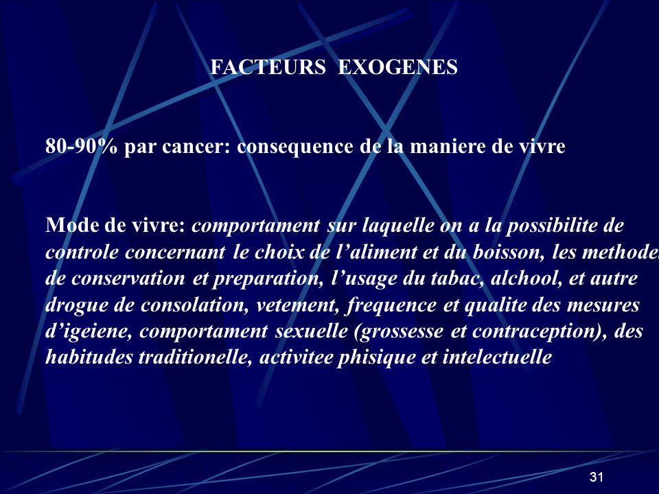 32 FACTEURS EXOGENES 1.