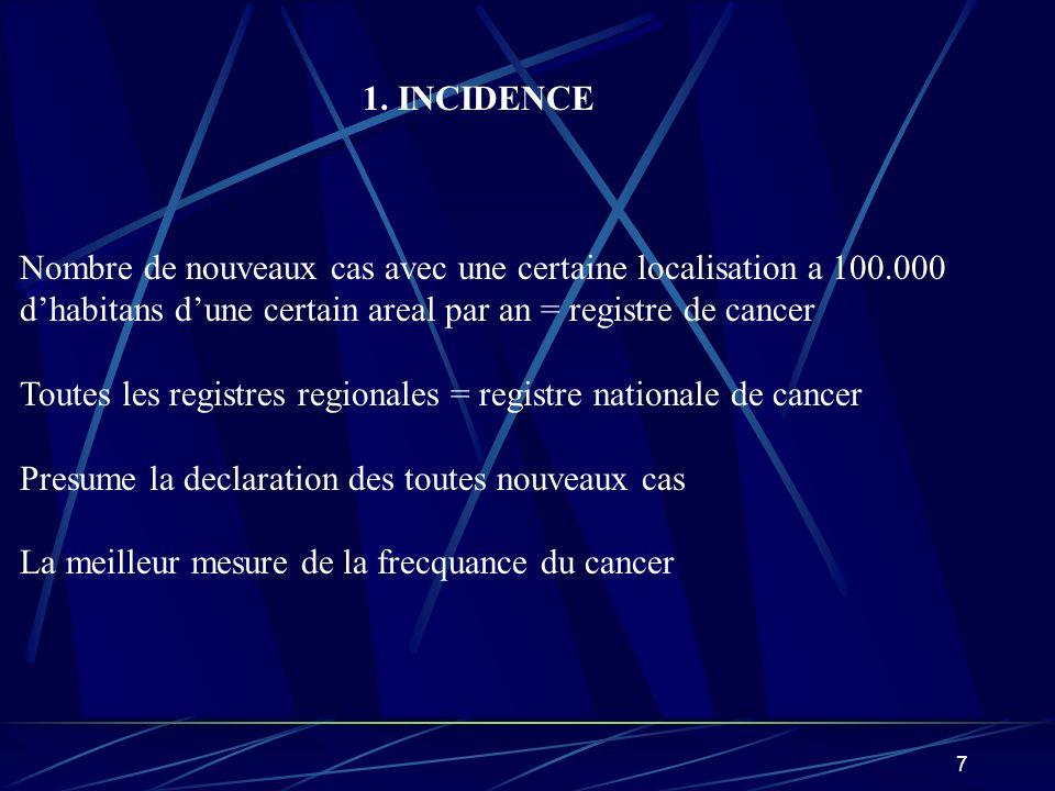7 1. INCIDENCE Nombre de nouveaux cas avec une certaine localisation a 100.000 dhabitans dune certain areal par an = registre de cancer Toutes les reg