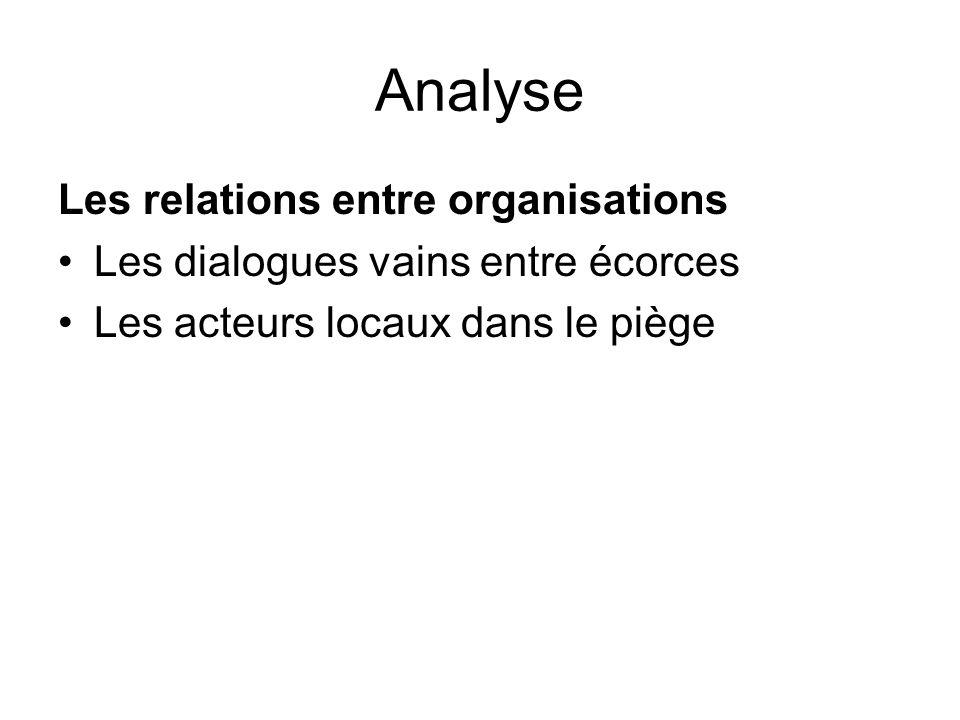 Analyse Les relations entre organisations Les dialogues vains entre écorces Les acteurs locaux dans le piège