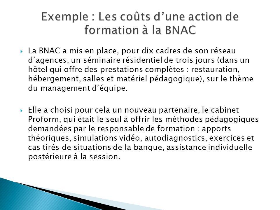 La BNAC a mis en place, pour dix cadres de son réseau dagences, un séminaire résidentiel de trois jours (dans un hôtel qui offre des prestations complètes : restauration, hébergement, salles et matériel pédagogique), sur le thème du management déquipe.