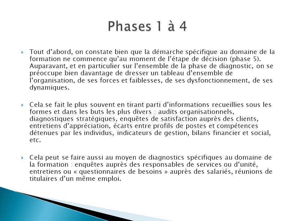 Tout dabord, on constate bien que la démarche spécifique au domaine de la formation ne commence quau moment de létape de décision (phase 5).