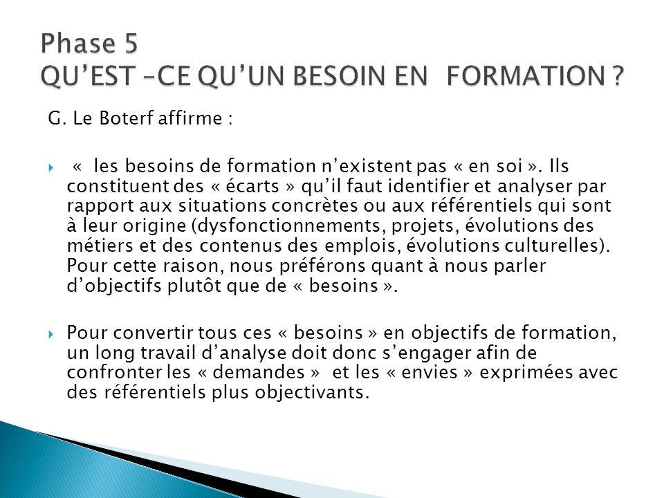 G.Le Boterf affirme : « les besoins de formation nexistent pas « en soi ».