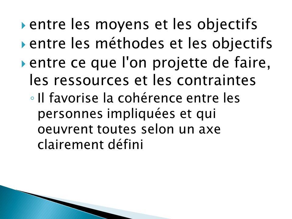 entre les moyens et les objectifs entre les méthodes et les objectifs entre ce que l on projette de faire, les ressources et les contraintes Il favorise la cohérence entre les personnes impliquées et qui oeuvrent toutes selon un axe clairement défini