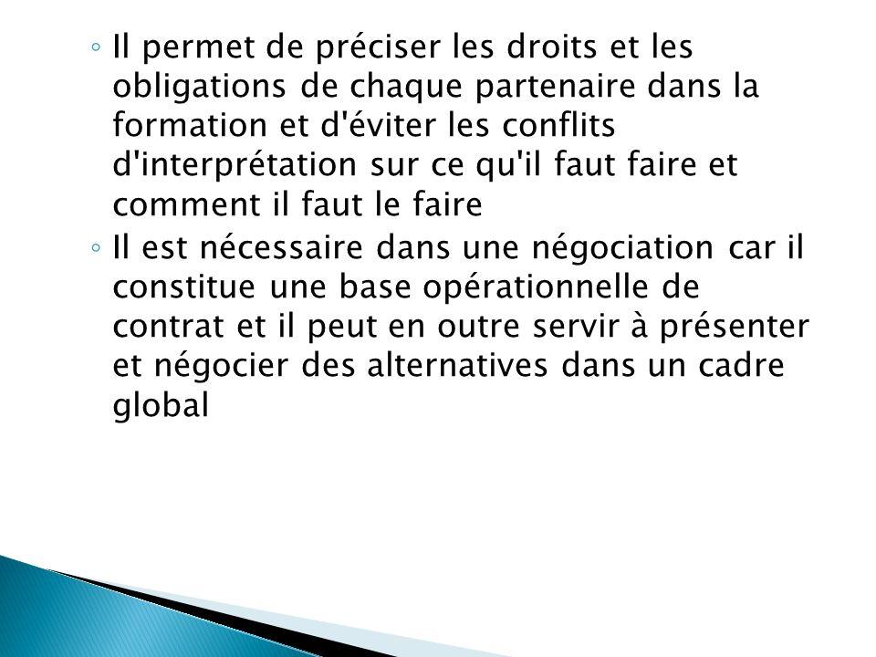 Il permet de préciser les droits et les obligations de chaque partenaire dans la formation et d éviter les conflits d interprétation sur ce qu il faut faire et comment il faut le faire Il est nécessaire dans une négociation car il constitue une base opérationnelle de contrat et il peut en outre servir à présenter et négocier des alternatives dans un cadre global