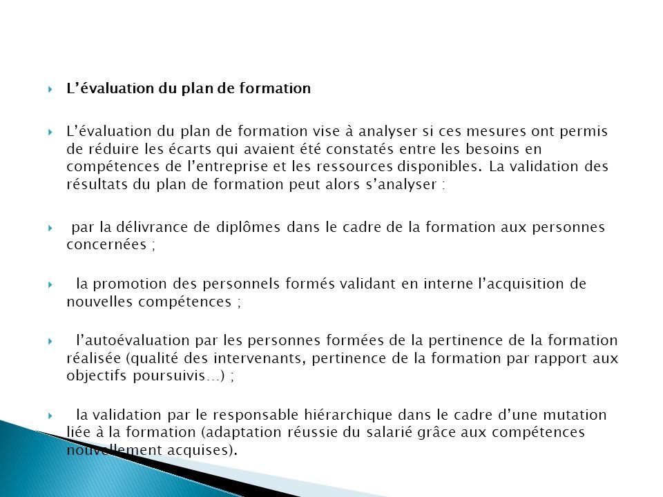 Lévaluation du plan de formation Lévaluation du plan de formation vise à analyser si ces mesures ont permis de réduire les écarts qui avaient été constatés entre les besoins en compétences de lentreprise et les ressources disponibles.