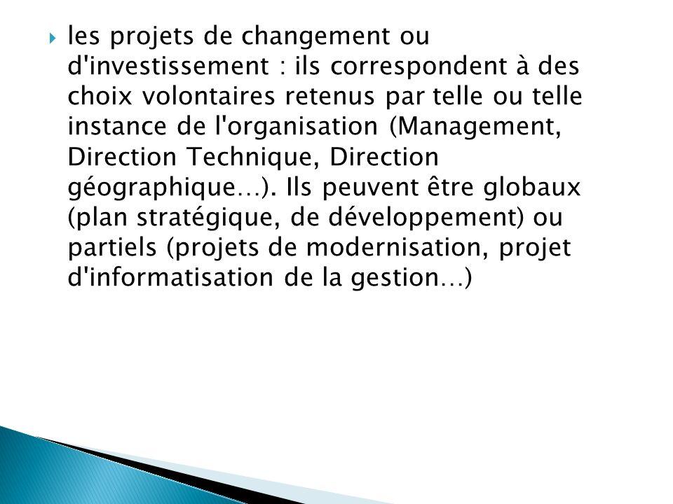 les projets de changement ou d investissement : ils correspondent à des choix volontaires retenus par telle ou telle instance de l organisation (Management, Direction Technique, Direction géographique…).