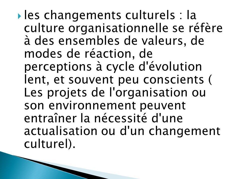 les changements culturels : la culture organisationnelle se réfère à des ensembles de valeurs, de modes de réaction, de perceptions à cycle d évolution lent, et souvent peu conscients ( Les projets de l organisation ou son environnement peuvent entraîner la nécessité d une actualisation ou d un changement culturel).