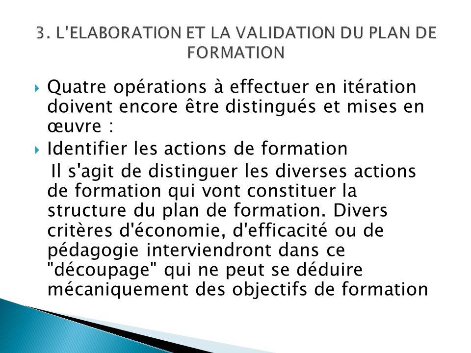 Quatre opérations à effectuer en itération doivent encore être distingués et mises en œuvre : Identifier les actions de formation Il s agit de distinguer les diverses actions de formation qui vont constituer la structure du plan de formation.