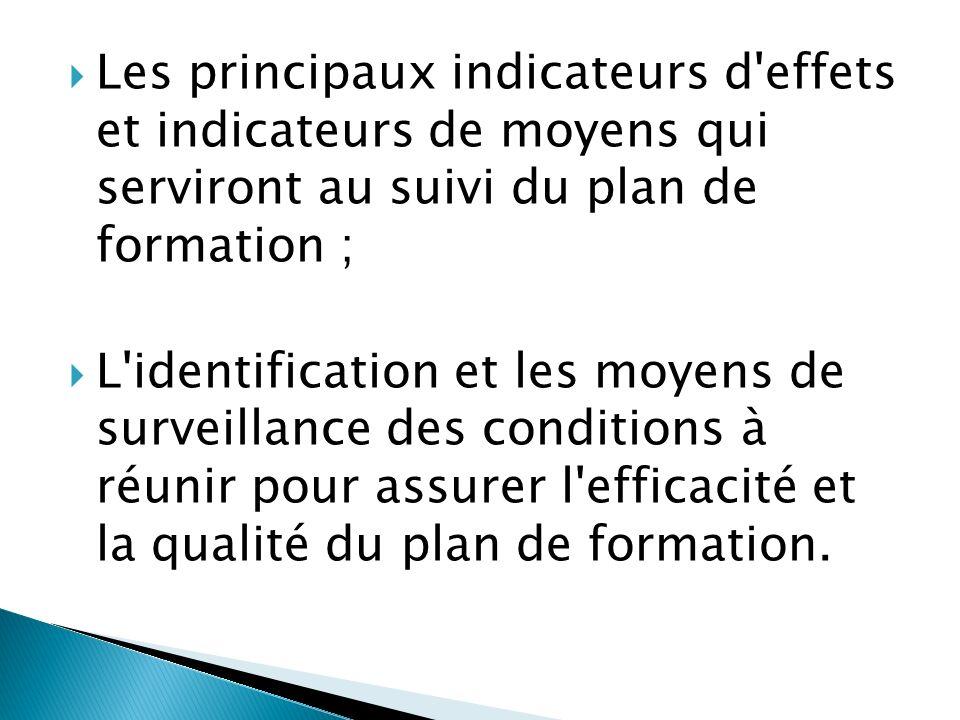 Les principaux indicateurs d effets et indicateurs de moyens qui serviront au suivi du plan de formation ; L identification et les moyens de surveillance des conditions à réunir pour assurer l efficacité et la qualité du plan de formation.
