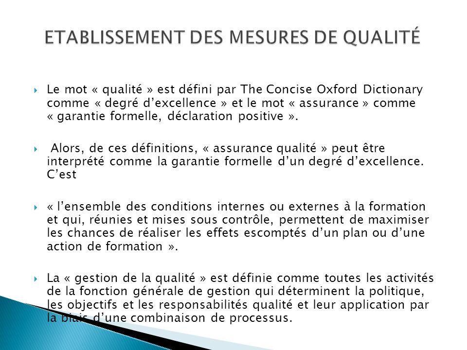Le mot « qualité » est défini par The Concise Oxford Dictionary comme « degré dexcellence » et le mot « assurance » comme « garantie formelle, déclaration positive ».