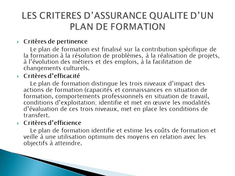 Critères de pertinence Le plan de formation est finalisé sur la contribution spécifique de la formation à la résolution de problèmes, à la réalisation de projets, à lévolution des métiers et des emplois, à la facilitation de changements culturels.