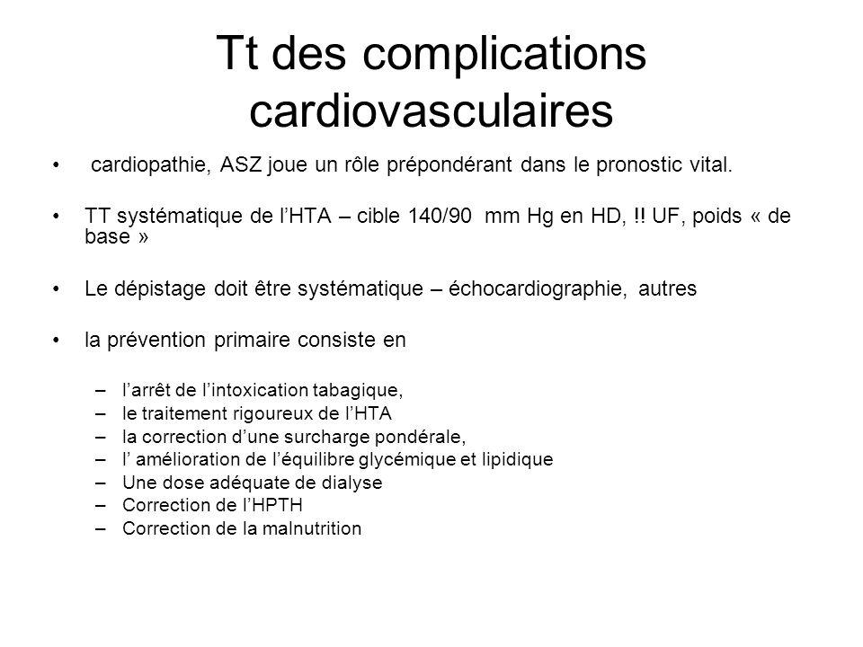 Tt des complications cardiovasculaires cardiopathie, ASZ joue un rôle prépondérant dans le pronostic vital. TT systématique de lHTA – cible 140/90 mm