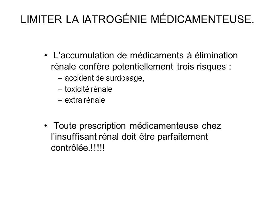 LIMITER LA IATROGÉNIE MÉDICAMENTEUSE. Laccumulation de médicaments à élimination rénale confère potentiellement trois risques : –accident de surdosage