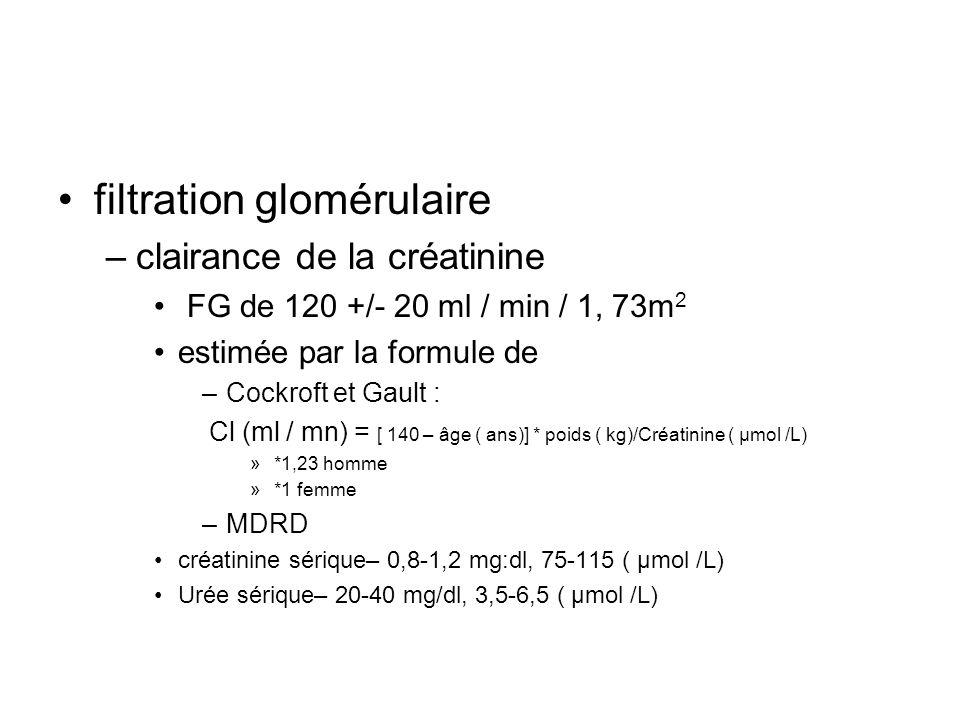 filtration glomérulaire –clairance de la créatinine FG de 120 +/- 20 ml / min / 1, 73m 2 estimée par la formule de –Cockroft et Gault : Cl (ml / mn) =