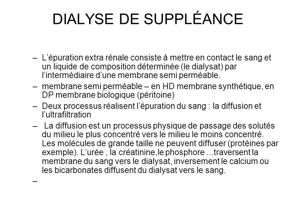 DIALYSE DE SUPPLÉANCE –Lépuration extra rénale consiste à mettre en contact le sang et un liquide de composition déterminée (le dialysat) par lintermé