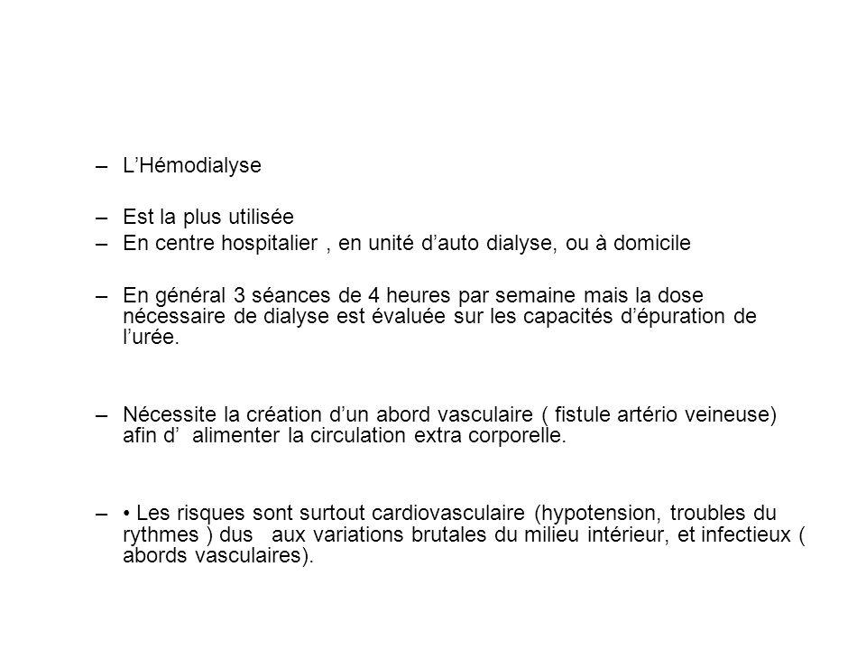 –LHémodialyse –Est la plus utilisée –En centre hospitalier, en unité dauto dialyse, ou à domicile –En général 3 séances de 4 heures par semaine mais l