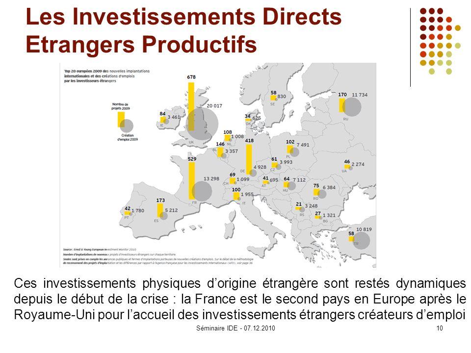 Les Investissements Directs Etrangers Productifs Ces investissements physiques dorigine étrangère sont restés dynamiques depuis le début de la crise :