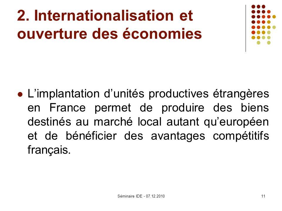 2. Internationalisation et ouverture des économies Limplantation dunités productives étrangères en France permet de produire des biens destinés au mar