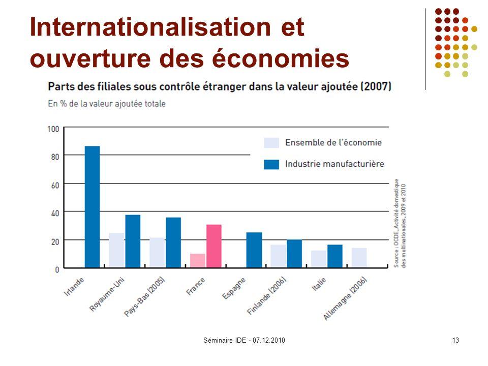 Internationalisation et ouverture des économies 13Séminaire IDE - 07.12.2010