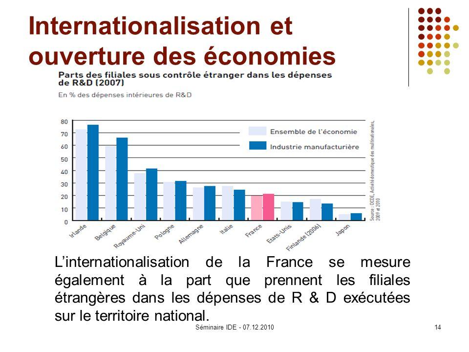 Internationalisation et ouverture des économies Linternationalisation de la France se mesure également à la part que prennent les filiales étrangères