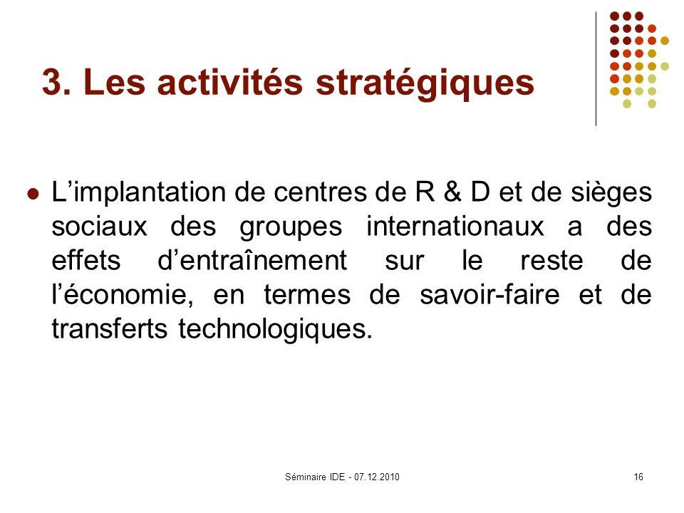 3. Les activités stratégiques Limplantation de centres de R & D et de sièges sociaux des groupes internationaux a des effets dentraînement sur le rest