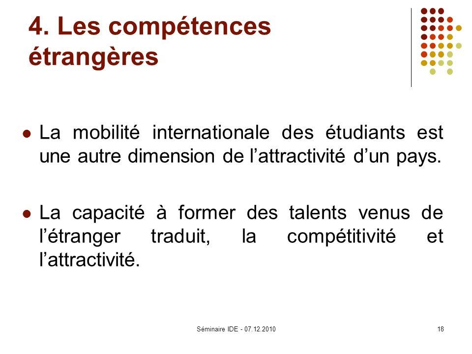 4. Les compétences étrangères La mobilité internationale des étudiants est une autre dimension de lattractivité dun pays. La capacité à former des tal