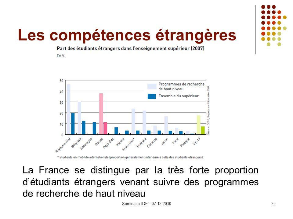 Les compétences étrangères La France se distingue par la très forte proportion détudiants étrangers venant suivre des programmes de recherche de haut