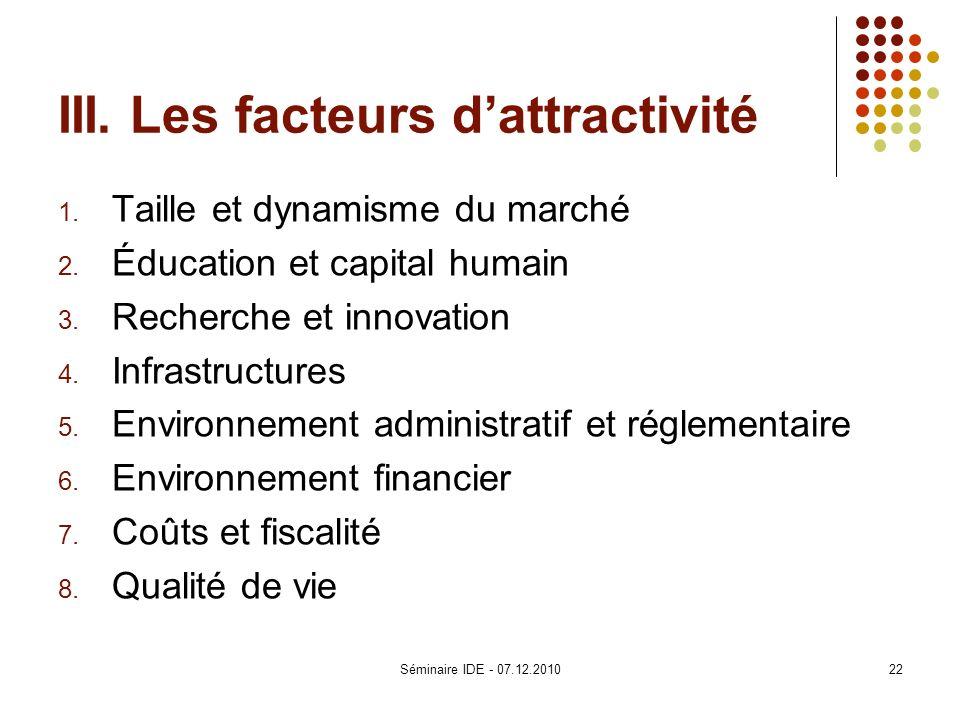 III. Les facteurs dattractivité 1. Taille et dynamisme du marché 2. Éducation et capital humain 3. Recherche et innovation 4. Infrastructures 5. Envir