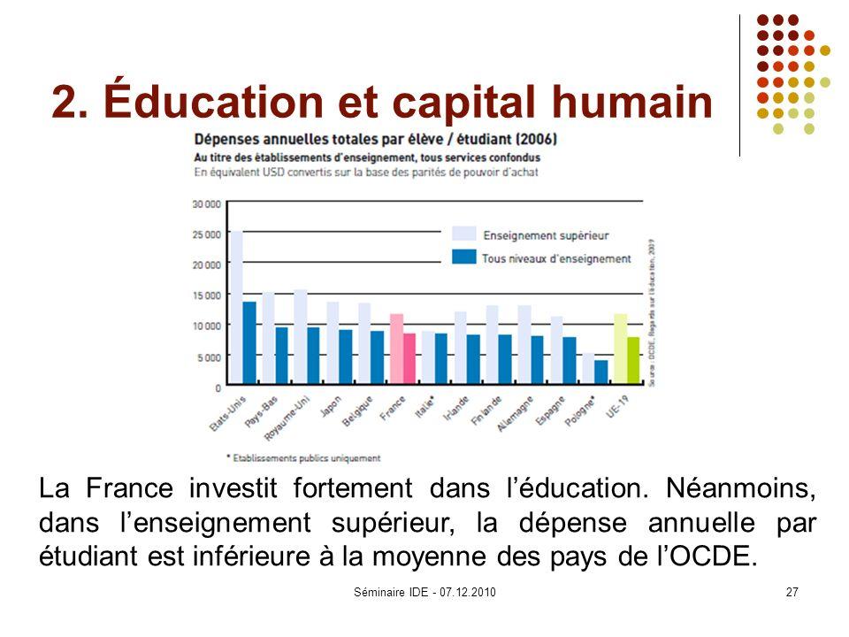 2. Éducation et capital humain La France investit fortement dans léducation. Néanmoins, dans lenseignement supérieur, la dépense annuelle par étudiant