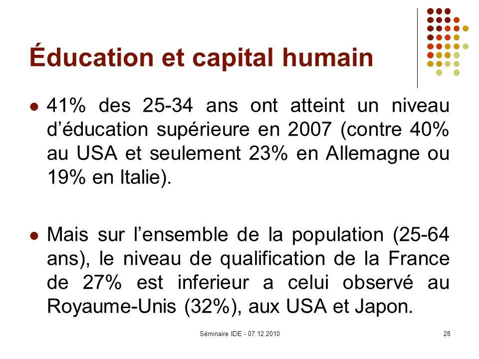 Éducation et capital humain 41% des 25-34 ans ont atteint un niveau déducation supérieure en 2007 (contre 40% au USA et seulement 23% en Allemagne ou