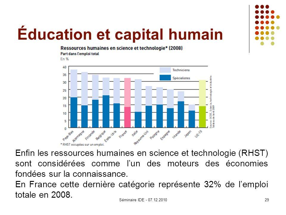 Éducation et capital humain Enfin les ressources humaines en science et technologie (RHST) sont considérées comme lun des moteurs des économies fondée