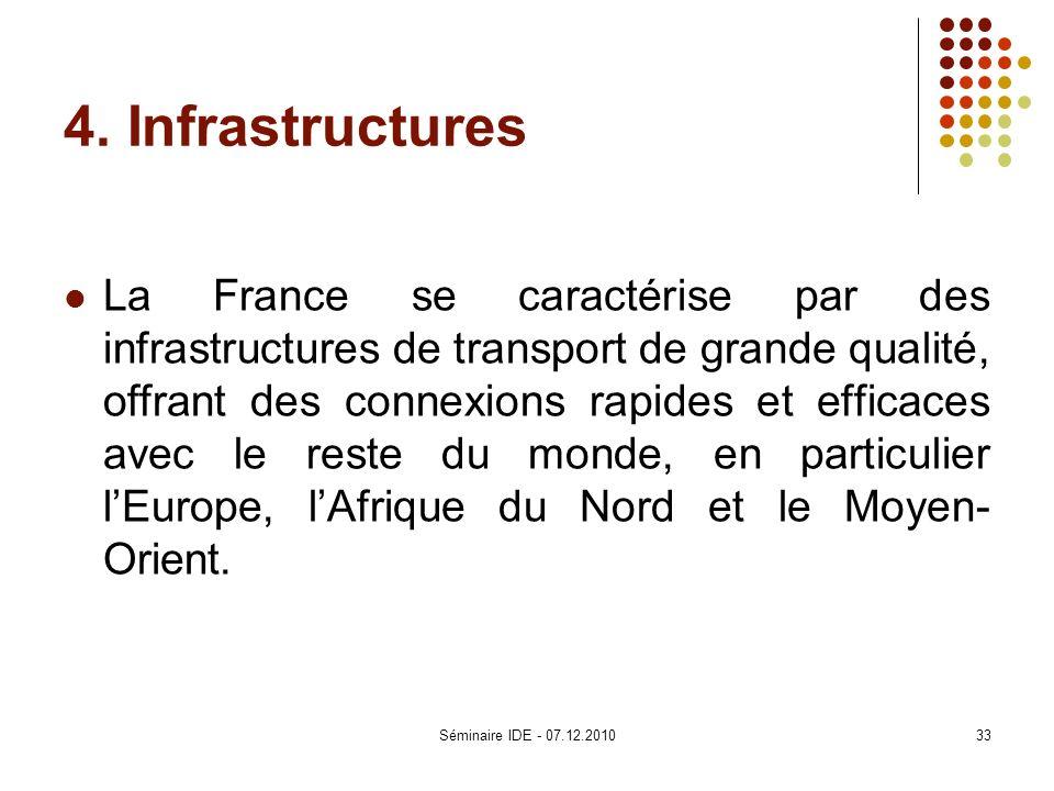 4. Infrastructures La France se caractérise par des infrastructures de transport de grande qualité, offrant des connexions rapides et efficaces avec l