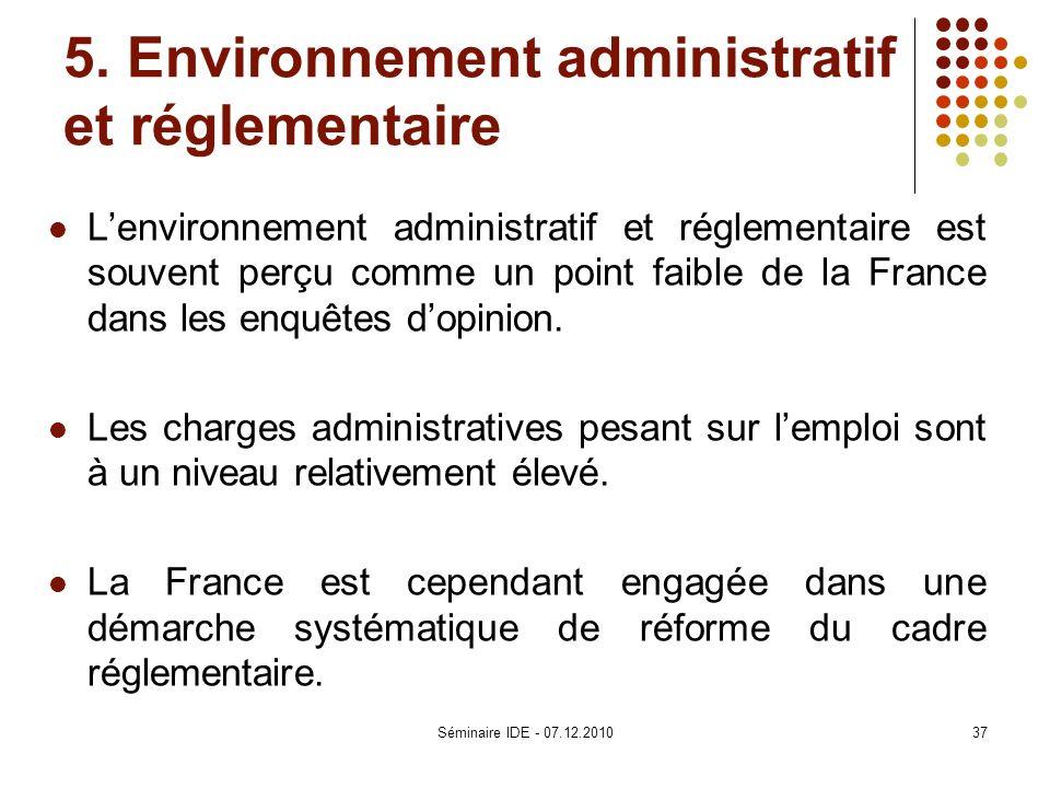 5. Environnement administratif et réglementaire Lenvironnement administratif et réglementaire est souvent perçu comme un point faible de la France dan