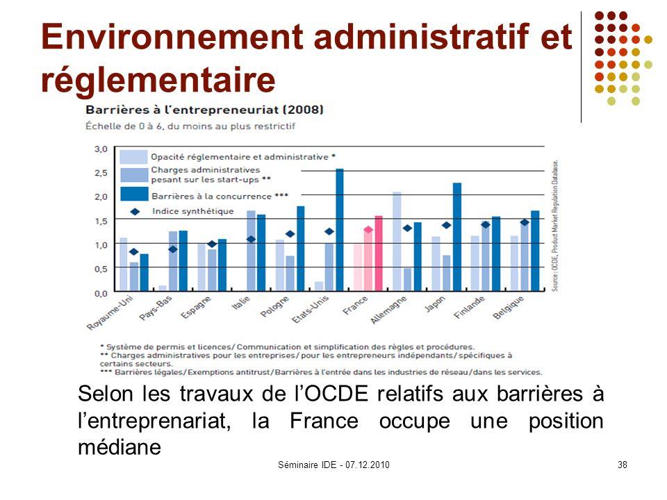 Environnement administratif et réglementaire Selon les travaux de lOCDE relatifs aux barrières à lentreprenariat, la France occupe une position médian