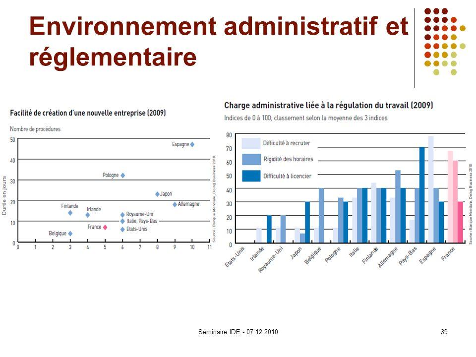 Environnement administratif et réglementaire 39Séminaire IDE - 07.12.2010