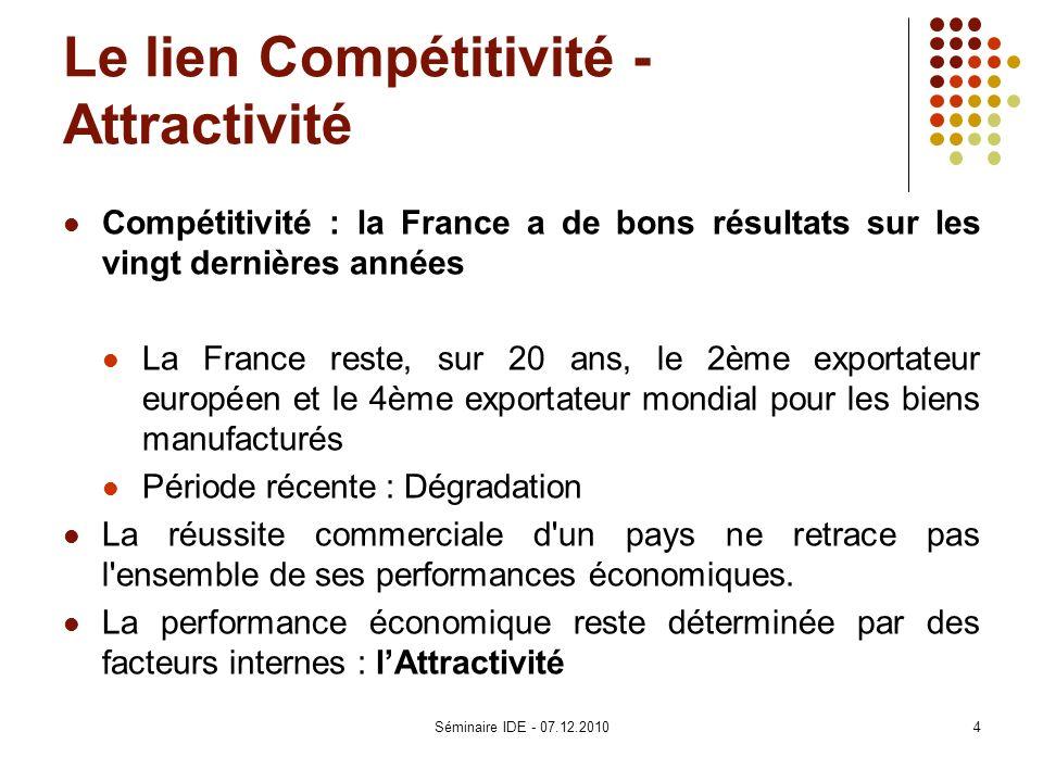 Le lien Compétitivité - Attractivité Compétitivité : la France a de bons résultats sur les vingt dernières années La France reste, sur 20 ans, le 2ème