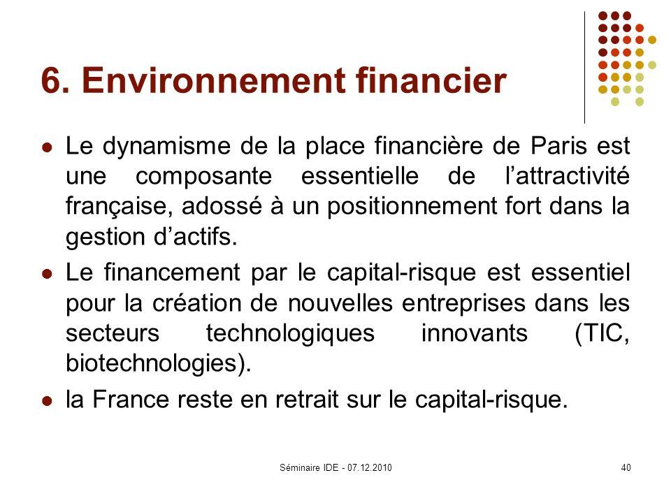 6. Environnement financier Le dynamisme de la place financière de Paris est une composante essentielle de lattractivité française, adossé à un positio