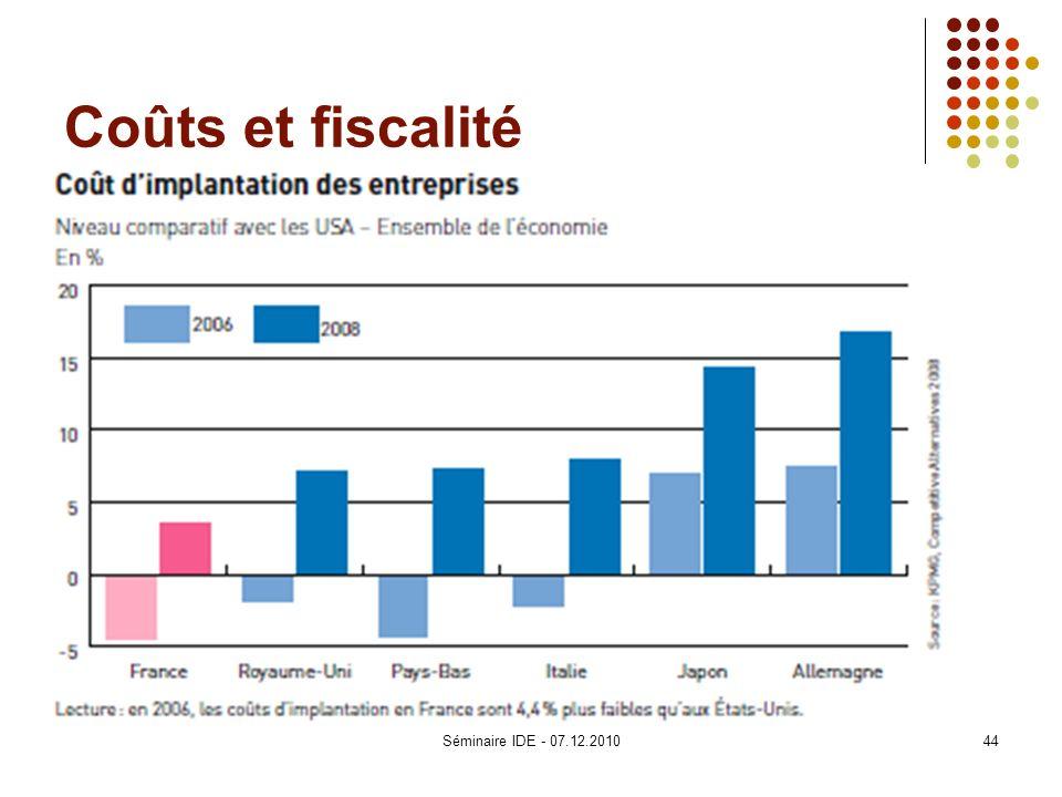 Coûts et fiscalité 44Séminaire IDE - 07.12.2010