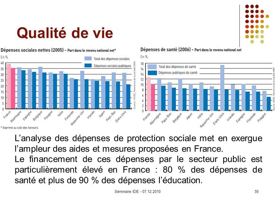 Qualité de vie Lanalyse des dépenses de protection sociale met en exergue lampleur des aides et mesures proposées en France. Le financement de ces dép