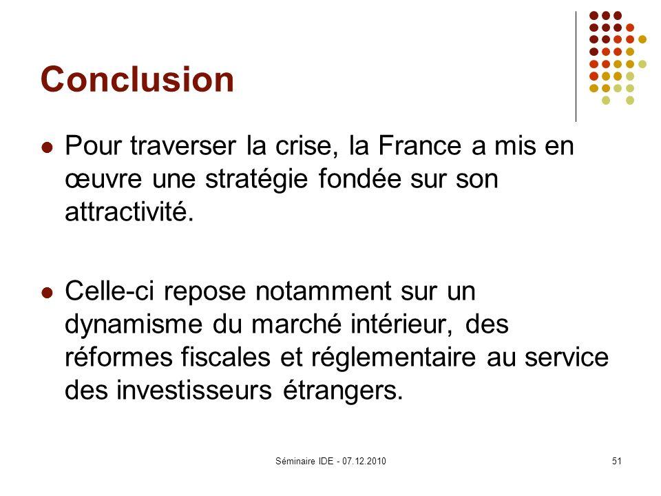 Conclusion Pour traverser la crise, la France a mis en œuvre une stratégie fondée sur son attractivité. Celle-ci repose notamment sur un dynamisme du