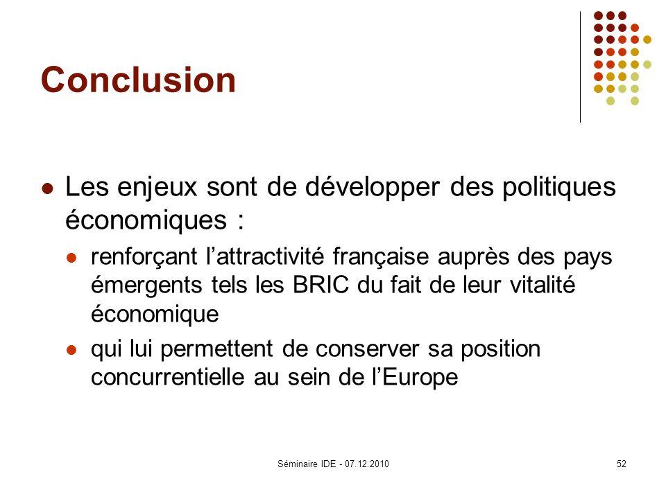 Conclusion Les enjeux sont de développer des politiques économiques : renforçant lattractivité française auprès des pays émergents tels les BRIC du fa