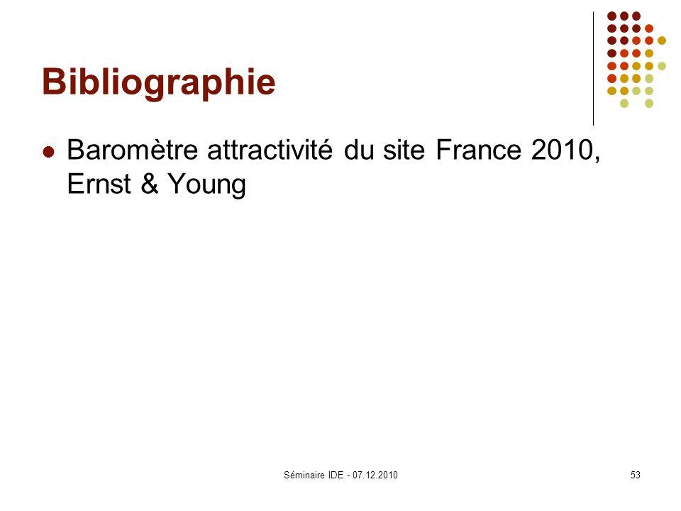Bibliographie Baromètre attractivité du site France 2010, Ernst & Young Séminaire IDE - 07.12.201053