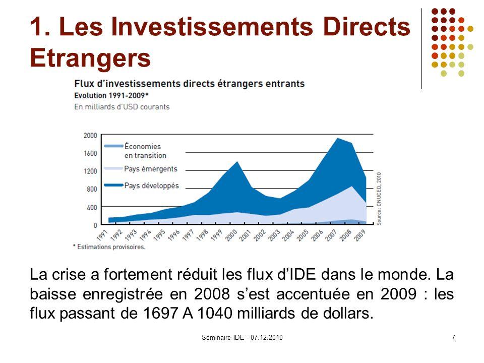 1. Les Investissements Directs Etrangers La crise a fortement réduit les flux dIDE dans le monde. La baisse enregistrée en 2008 sest accentuée en 2009