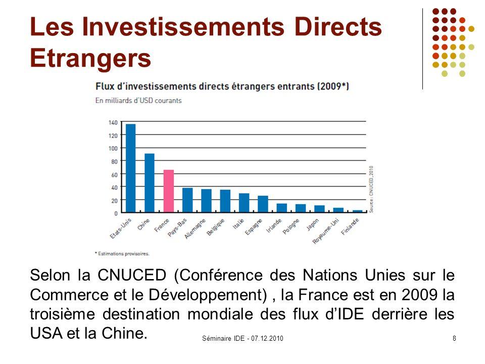 Les Investissements Directs Etrangers Selon la CNUCED (Conférence des Nations Unies sur le Commerce et le Développement), la France est en 2009 la tro