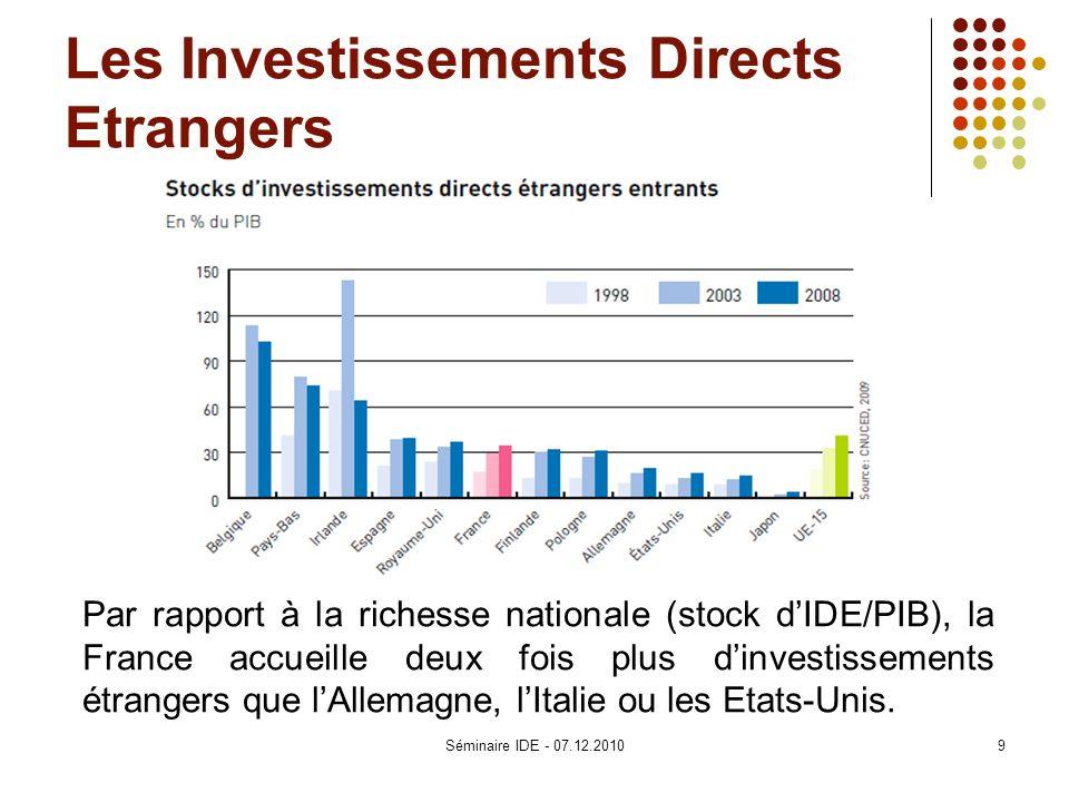 Les Investissements Directs Etrangers Par rapport à la richesse nationale (stock dIDE/PIB), la France accueille deux fois plus dinvestissements étrang