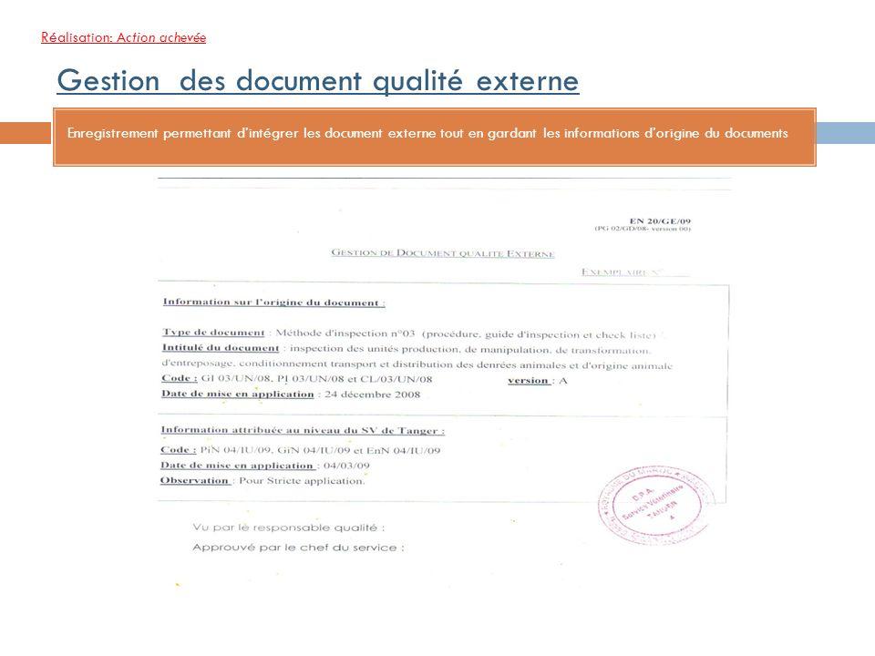 Document qualité mis en application Documents internes 12 PG (23 enregistrements) 4 enregistrements 5 méthodes dinspection (11 enregistrements) 1 Proc