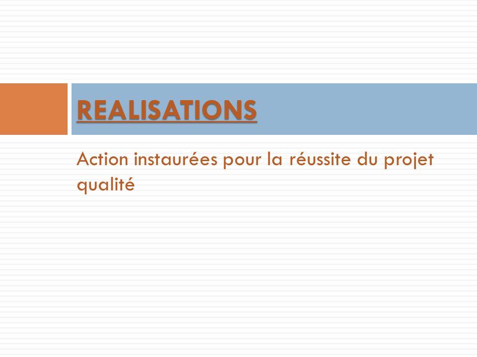 Les audit Examen des dossiers de la campagne de prophylaxie médicale pour la lutte contre la peste des petits ruminants (PPR) campagne 2009 (Référence